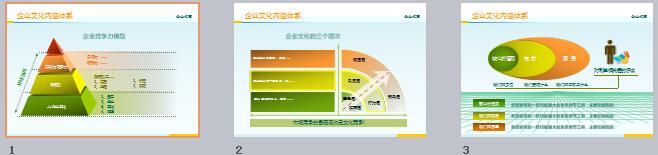 大气简洁风格公司企业文化培训PPT模板