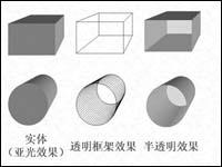 PPT竟也可制作3D立体效果